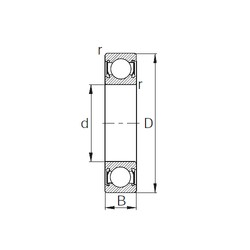 32 mm x 75 mm x 20 mm  KBC 63/32DD deep groove ball bearings