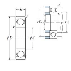 32 mm x 75 mm x 20 mm  NSK 63/32 deep groove ball bearings