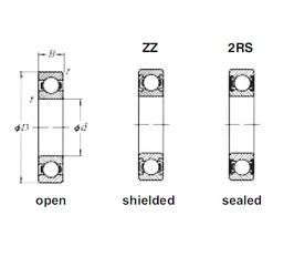 15 mm x 42 mm x 17 mm  Loyal 62302-2RS deep groove ball bearings