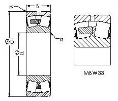 AST 24032MBW513 spherical roller bearings