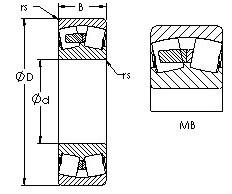 AST 24032MB spherical roller bearings