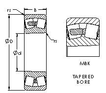 AST 24032MBK30 spherical roller bearings