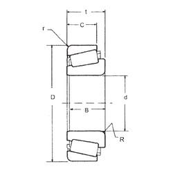 55 mm x 90 mm x 23 mm  FBJ JLM506849/JLM506810 tapered roller bearings