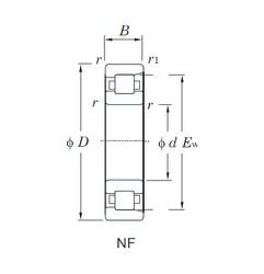 70 mm x 180 mm x 42 mm  KOYO NF414 cylindrical roller bearings