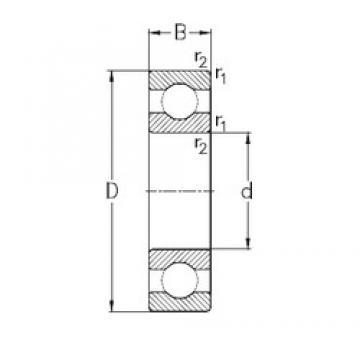 70 mm x 180 mm x 42 mm  NKE 6414 deep groove ball bearings