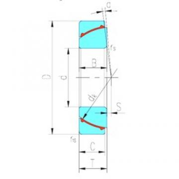 45 mm x 75 mm x 20 mm  LS GAC45N plain bearings
