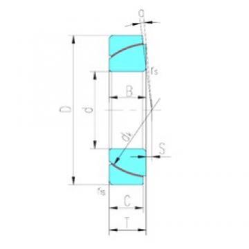 55 mm x 90 mm x 23 mm  LS GAC55T plain bearings