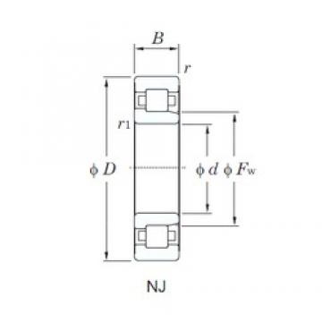 70 mm x 180 mm x 42 mm  KOYO NJ414 cylindrical roller bearings