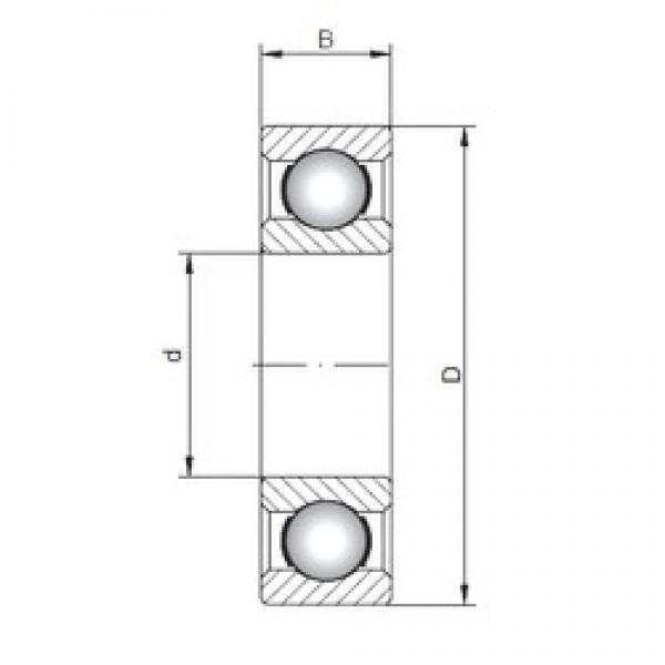 32 mm x 75 mm x 20 mm  ISO 63/32 deep groove ball bearings #1 image